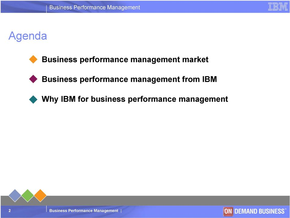 performance management from IBM