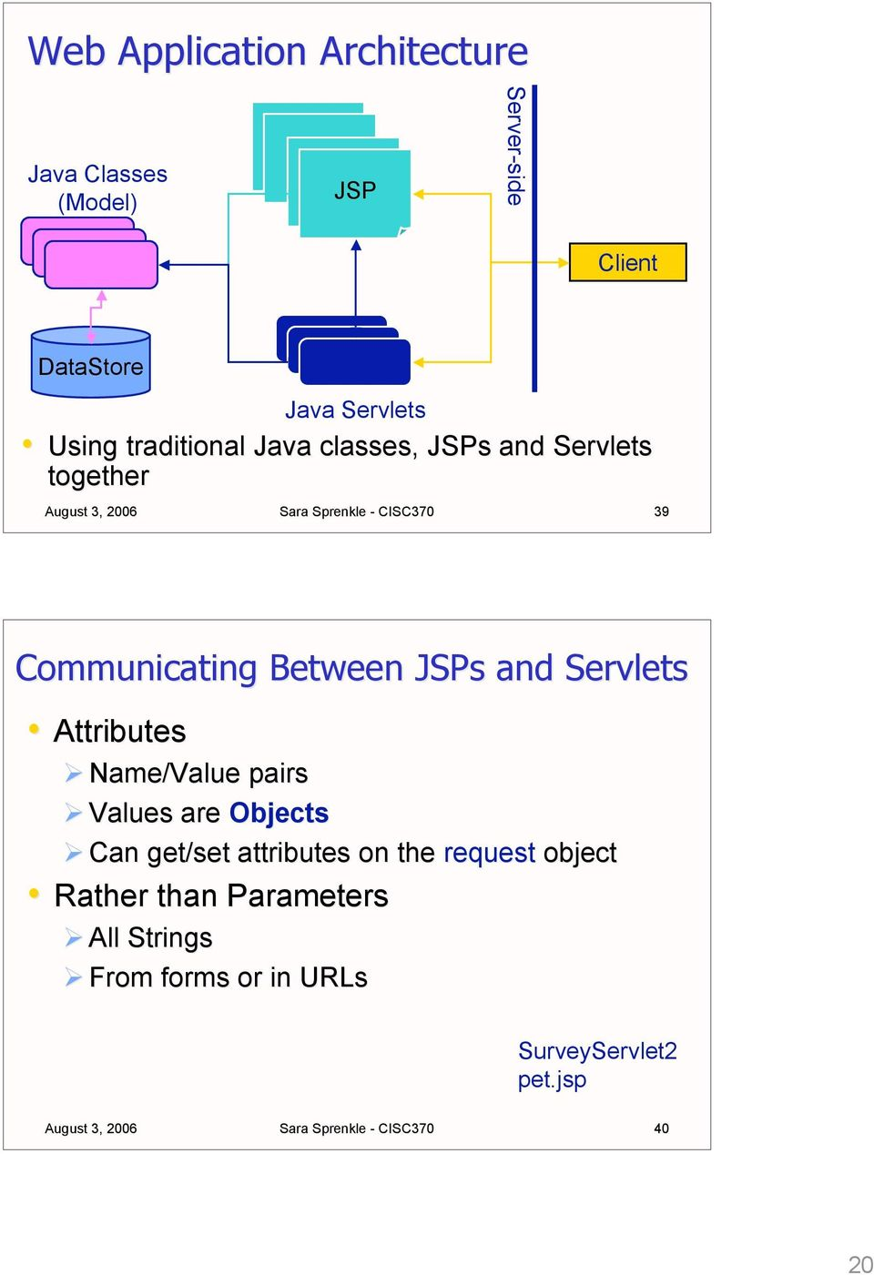 JSPs and Servlets Attributes Name/Value pairs Values are Objects Can get/set attributes on the request