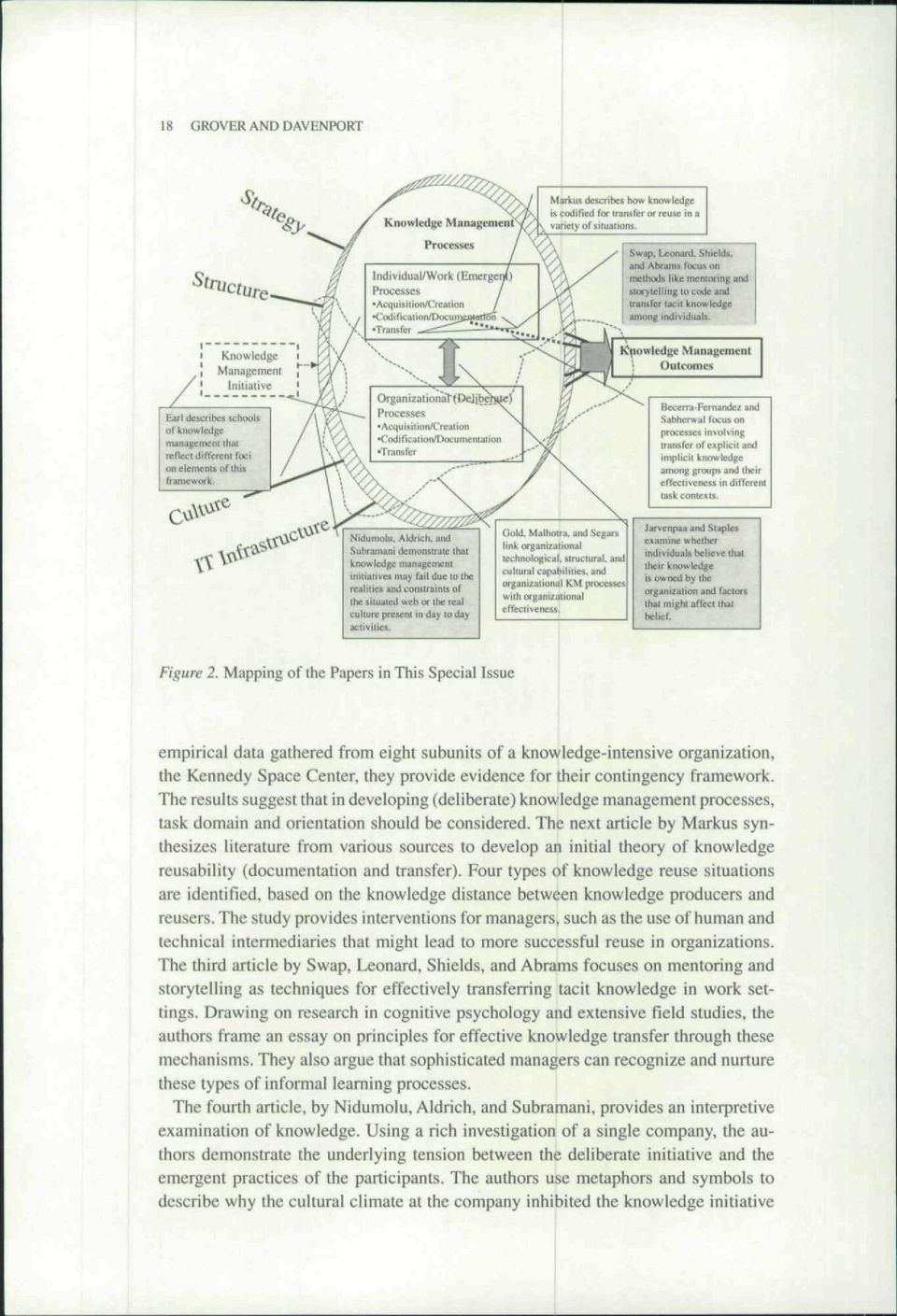 knowledge management within a learning organization essay Project knowledge management: how organizations learn  and technologies project knowledge management:  knowledge within a group or organization.