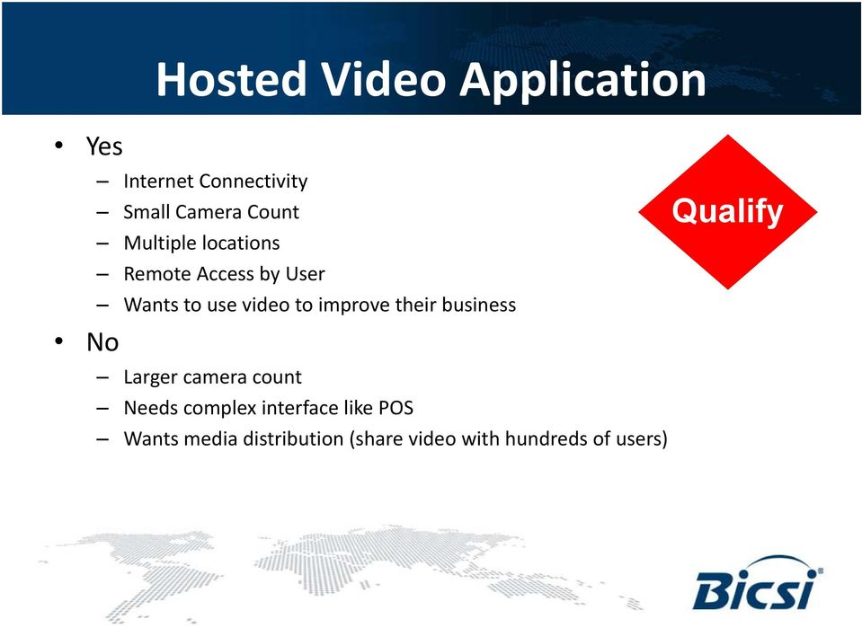Wants to use video to improve their business Larger camera count Needs
