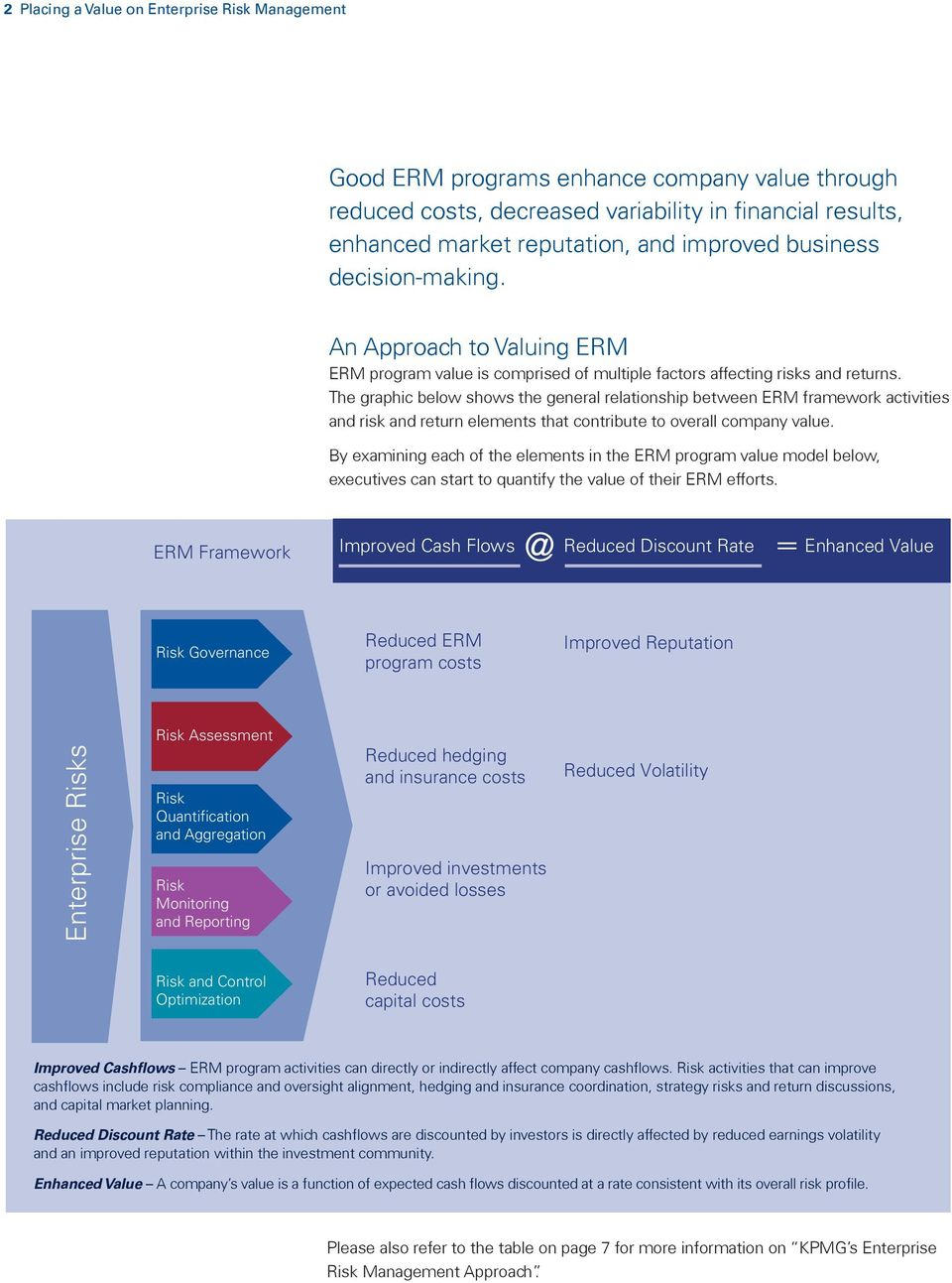The graphic below shows the general relationship between ERM framework activities and risk and return elements that contribute to overall company value.