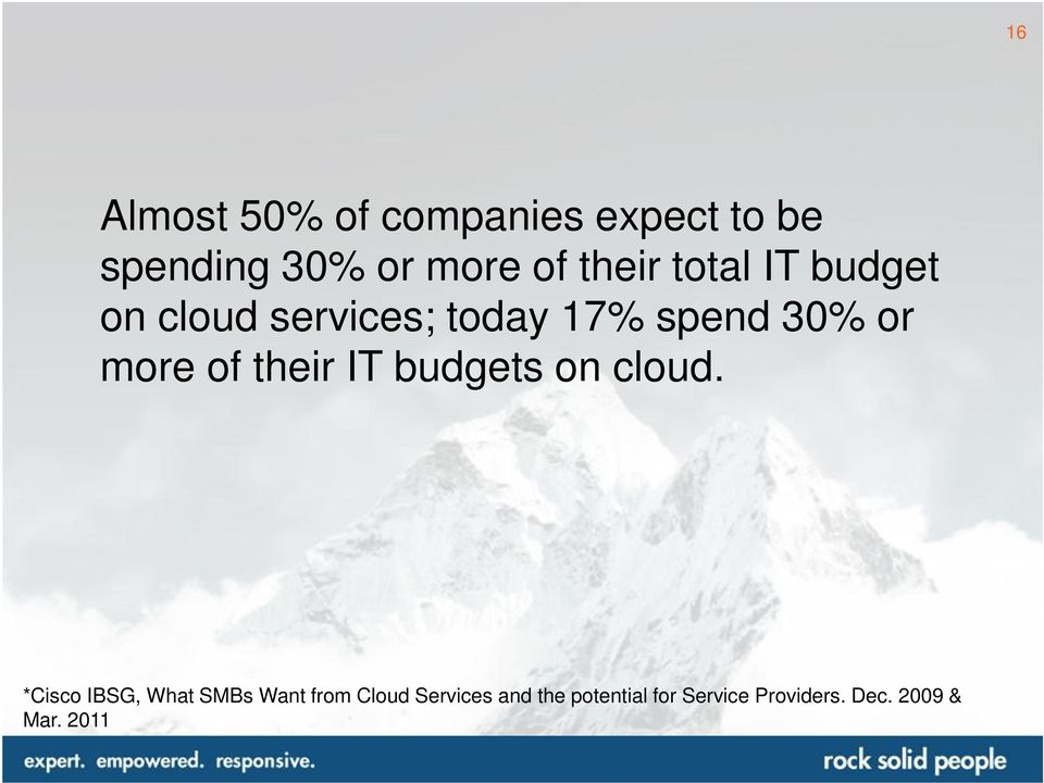 of their IT budgets on cloud.