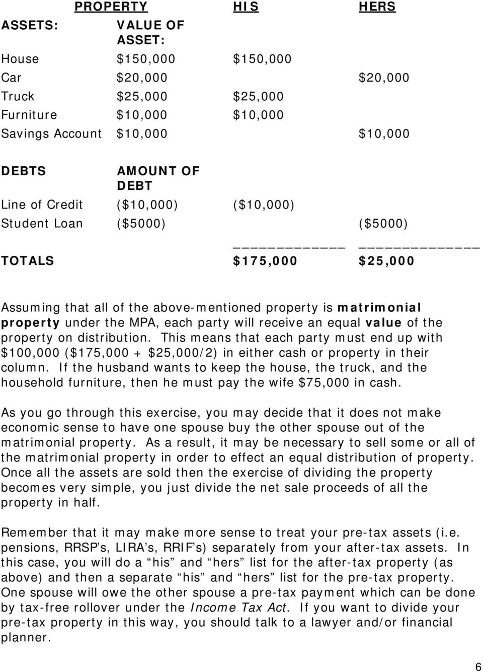 equal value of the property on distribution. This means that each party must end up with $100,000 ($175,000 + $25,000/2) in either cash or property in their column.