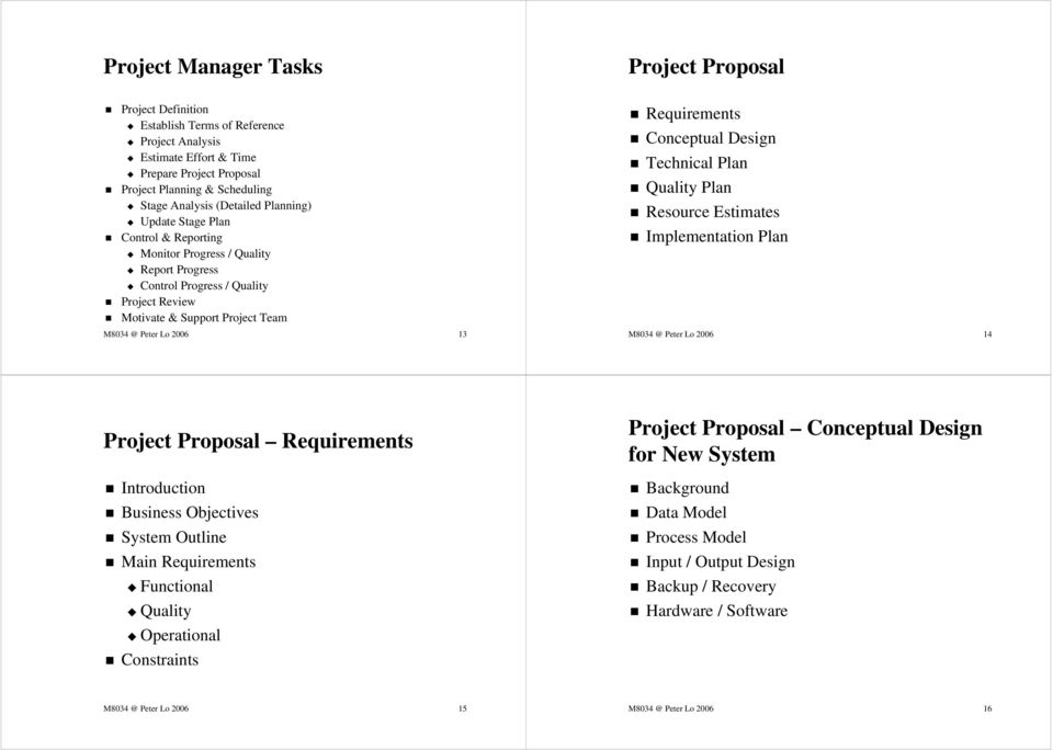 Requirements Conceptual Design Technical Plan Quality Plan Resource Estimates Implementation Plan M8034 @ Peter Lo 2006 14 Project Proposal Requirements Introduction Business Objectives System