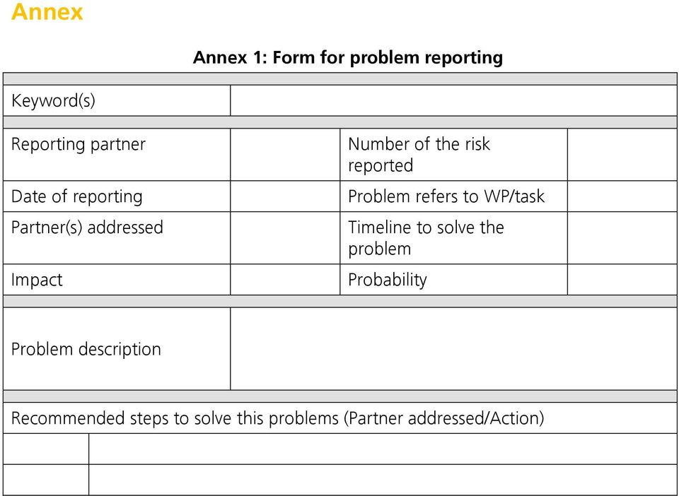 Problem refers to WP/task Timeline to solve the problem Probability