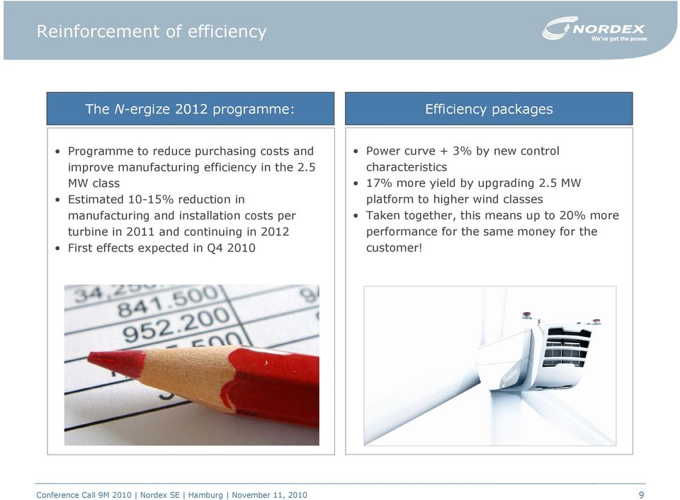 5 MW class Estimated 10-15% reduction in manufacturing and installation costs per turbine in 2011 and continuing in 2012 First