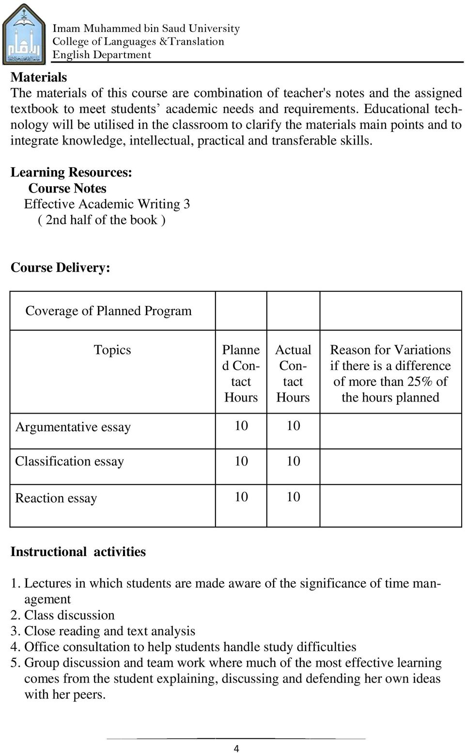 Learning Resources: Course Notes Effective Academic Writing 3 ( 2nd half of the book ) Course Delivery: Coverage of Planned Program Topics Planne d Contact Hours Actual Contact Hours Reason for