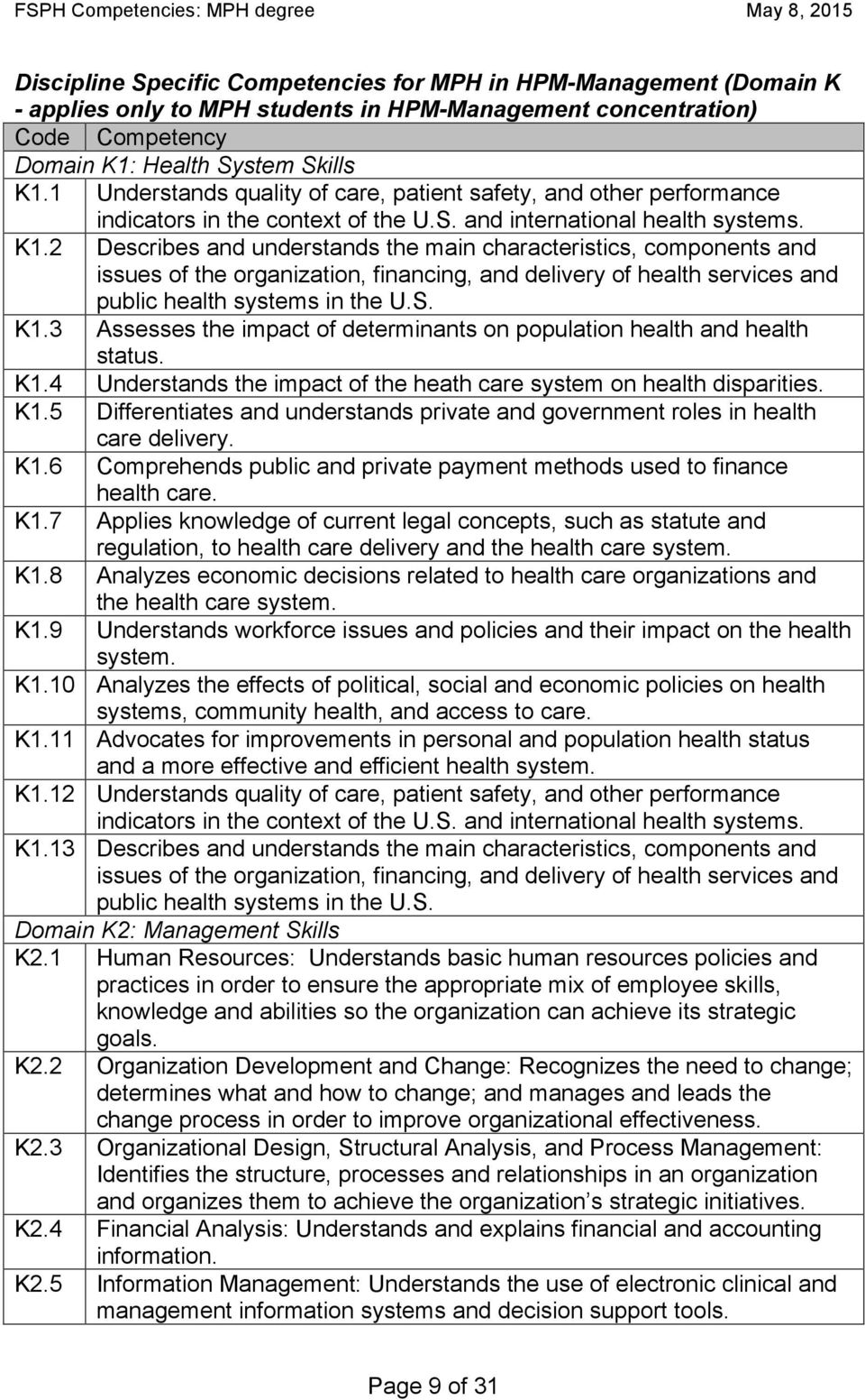 S. K1.3 Assesses the impact of determinants on population health and health status. K1.4 Understands the impact of the heath care system on health disparities. K1.5 Differentiates and understands private and government roles in health care delivery.