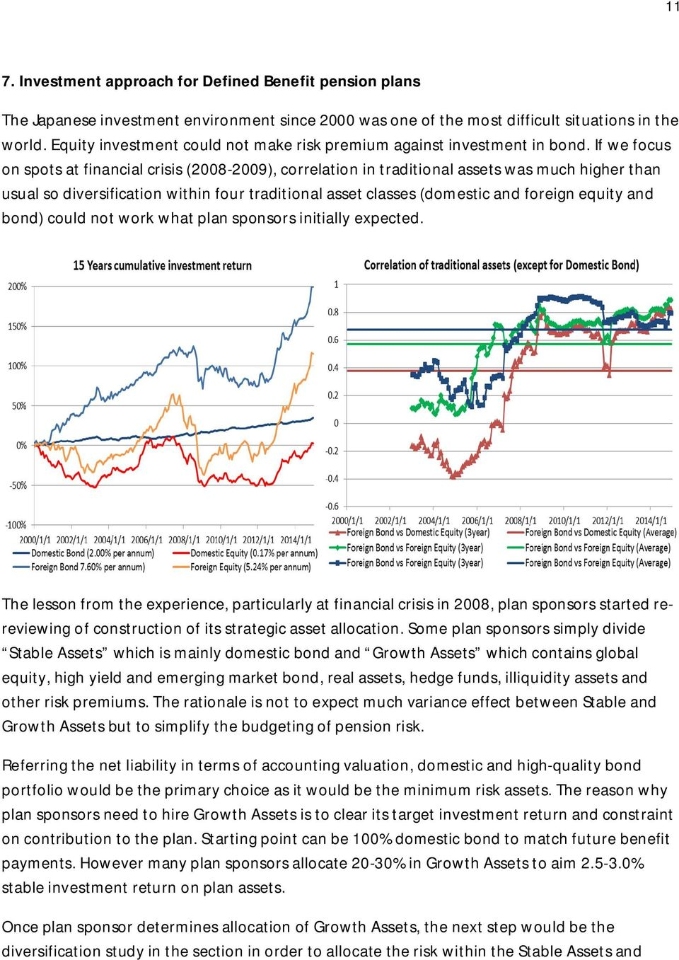 If we focus on spots at financial crisis (2008-2009), correlation in traditional assets was much higher than usual so diversification within four traditional asset classes (domestic and foreign