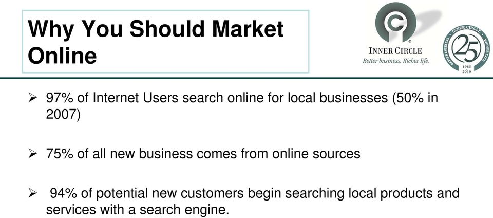 business comes from online sources 94% of potential new