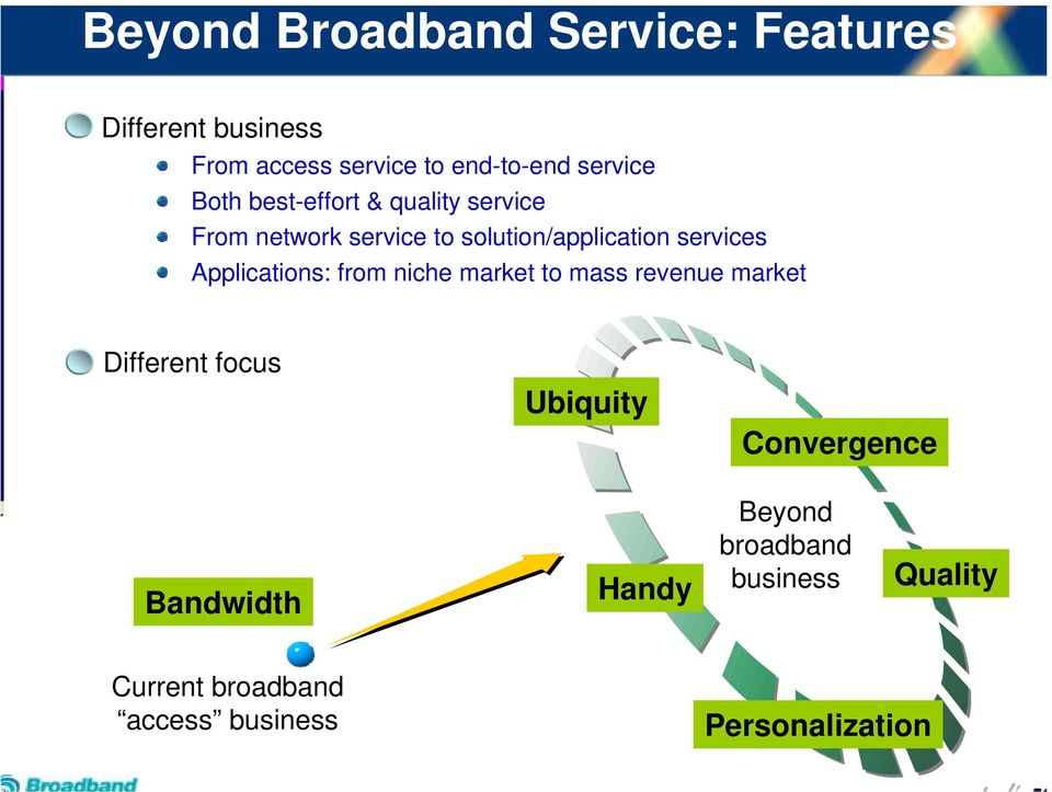 services Applications: from niche market to mass revenue market Different focus Ubiquity