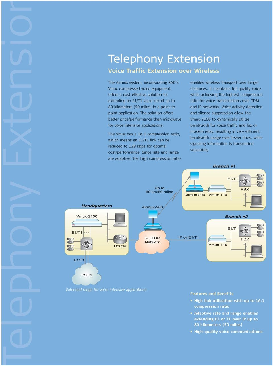 The solution offers better price/performance than microwave for voice intensive applications.