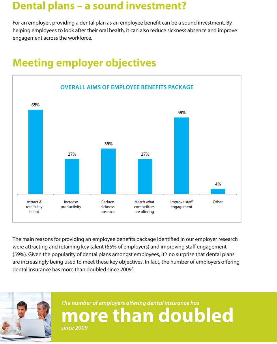 Meeting employer objectives OVERALL AIMS OF EMPLOYEE BENEFITS PACKAGE Attract & retain key talent Increase productivity Reduce sickness absence Match what competitors are offering Improve staff