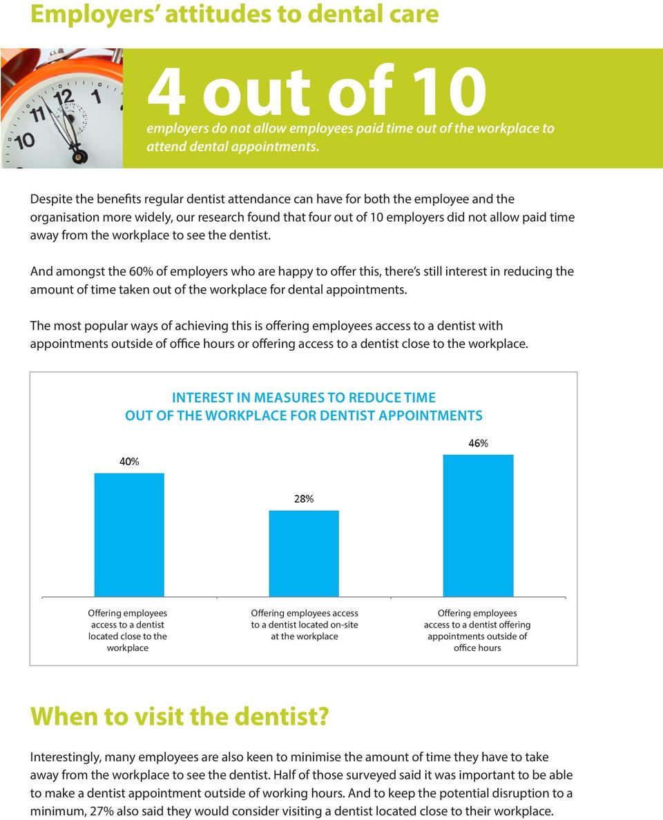 workplace to see the dentist. And amongst the 60% of employers who are happy to offer this, there s still interest in reducing the amount of time taken out of the workplace for dental appointments.
