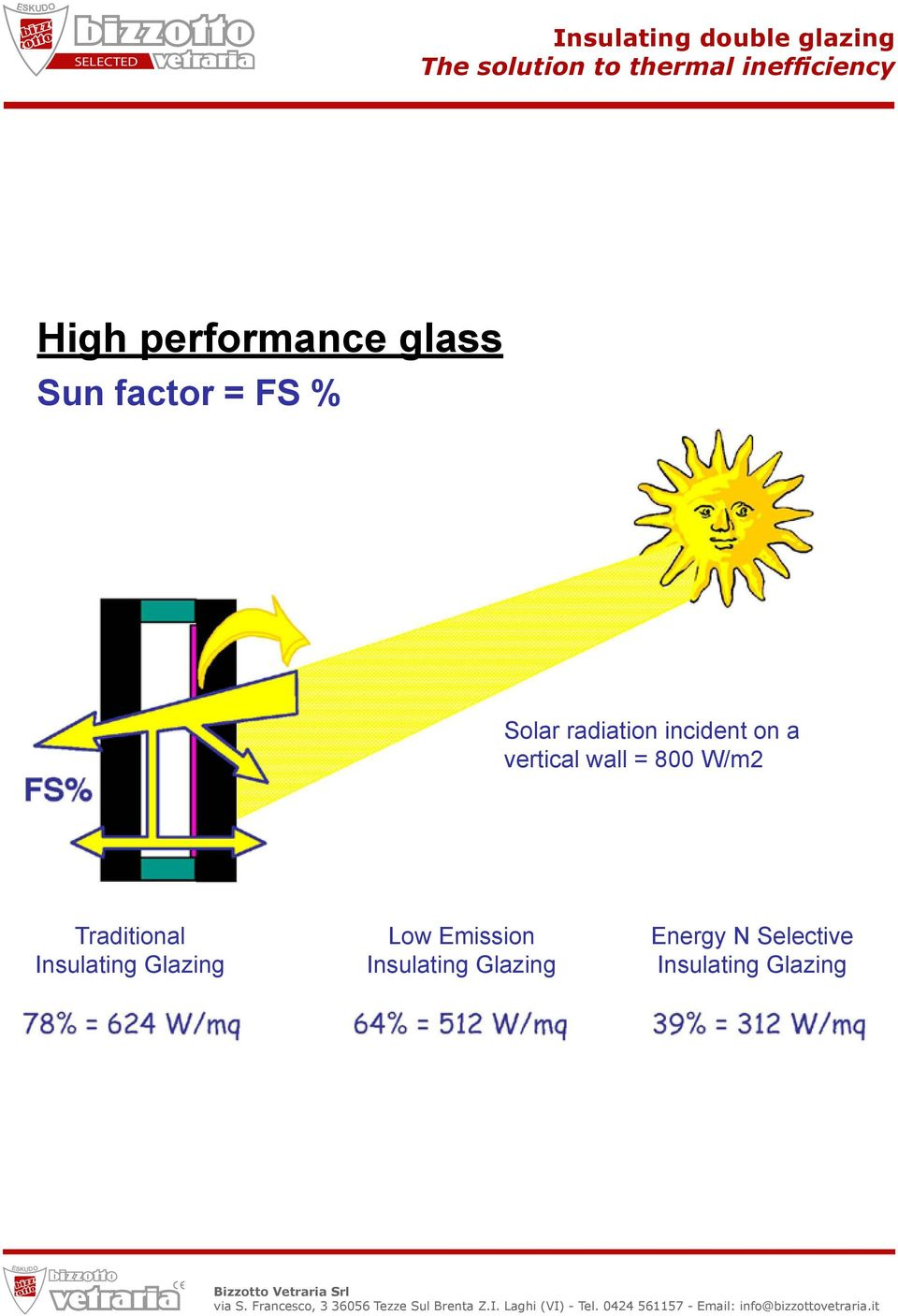 Traditional Insulating Glazing Low Emission