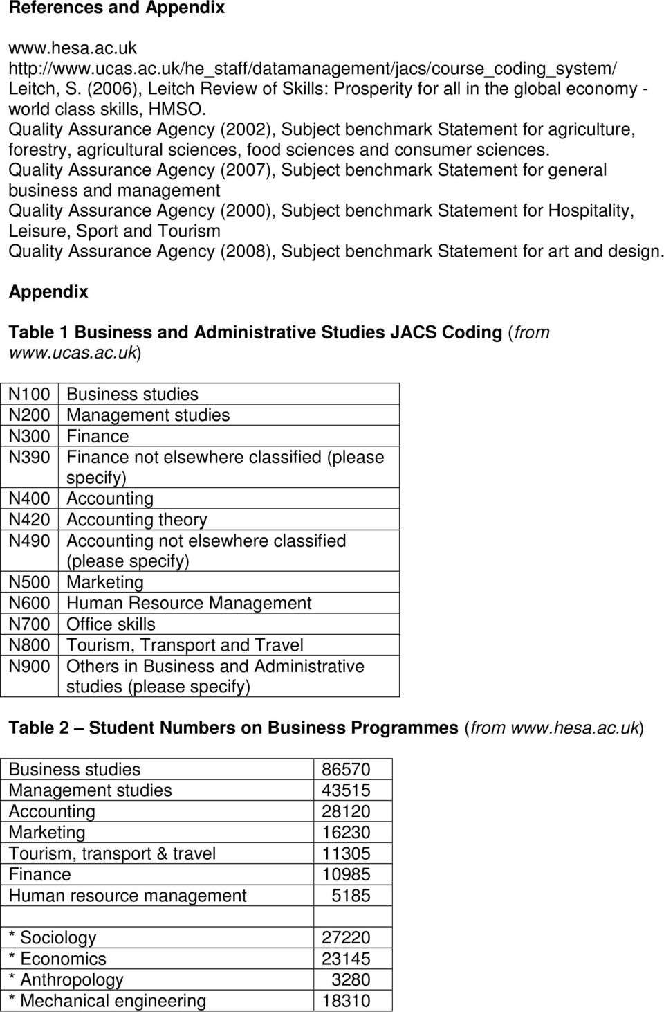Quality Assurance Agency (2002), Subject benchmark Statement for agriculture, forestry, agricultural sciences, food sciences and consumer sciences.