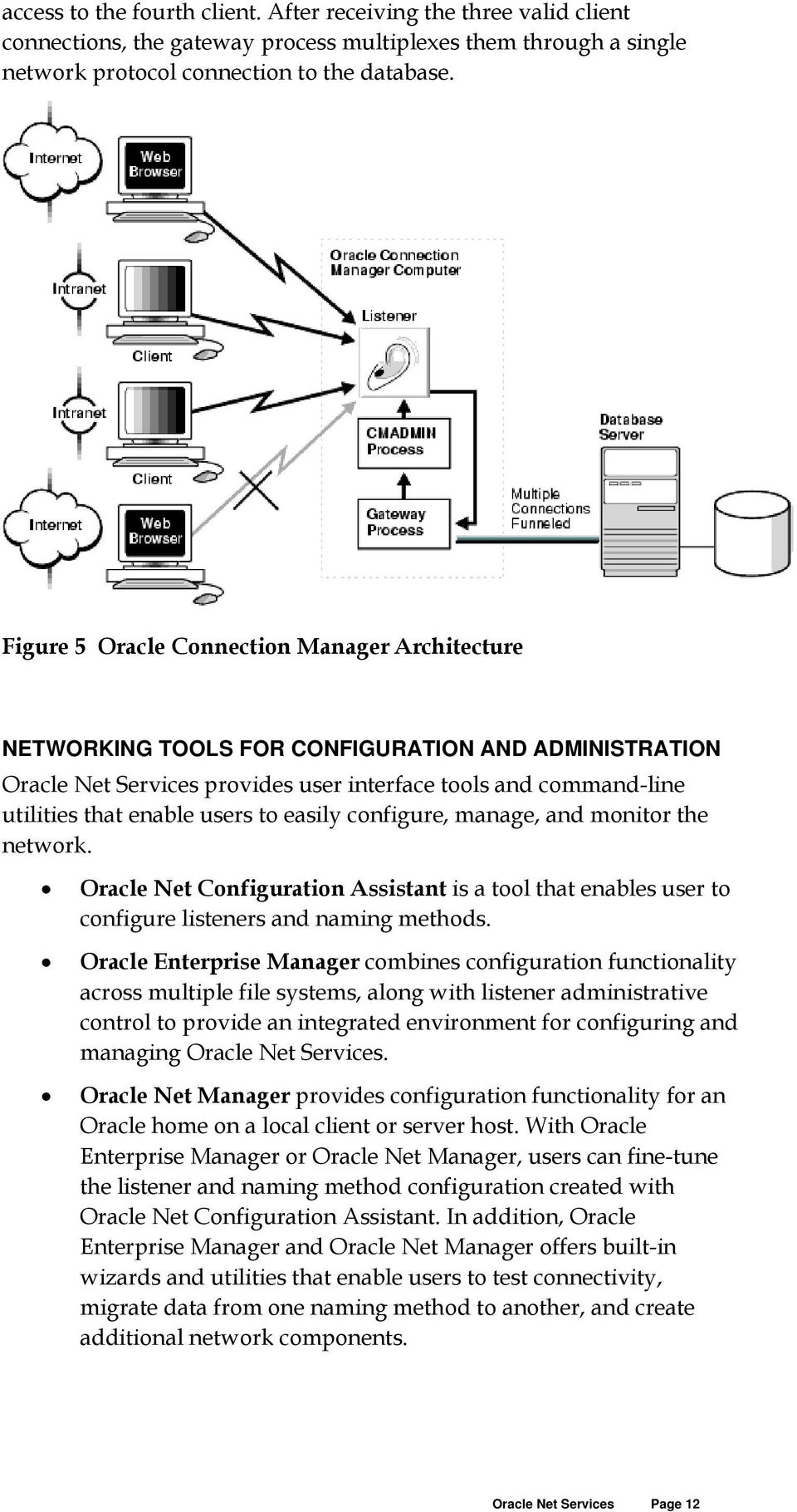 easily configure, manage, and monitor the network. Oracle Net Configuration Assistant is a tool that enables user to configure listeners and naming methods.