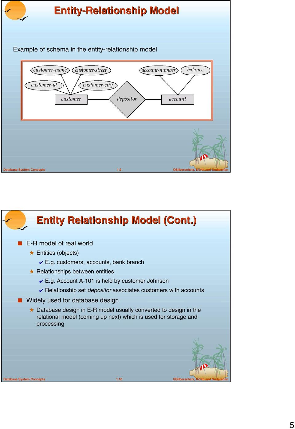 customers, accounts, bank branch Relationships between entities E.g.