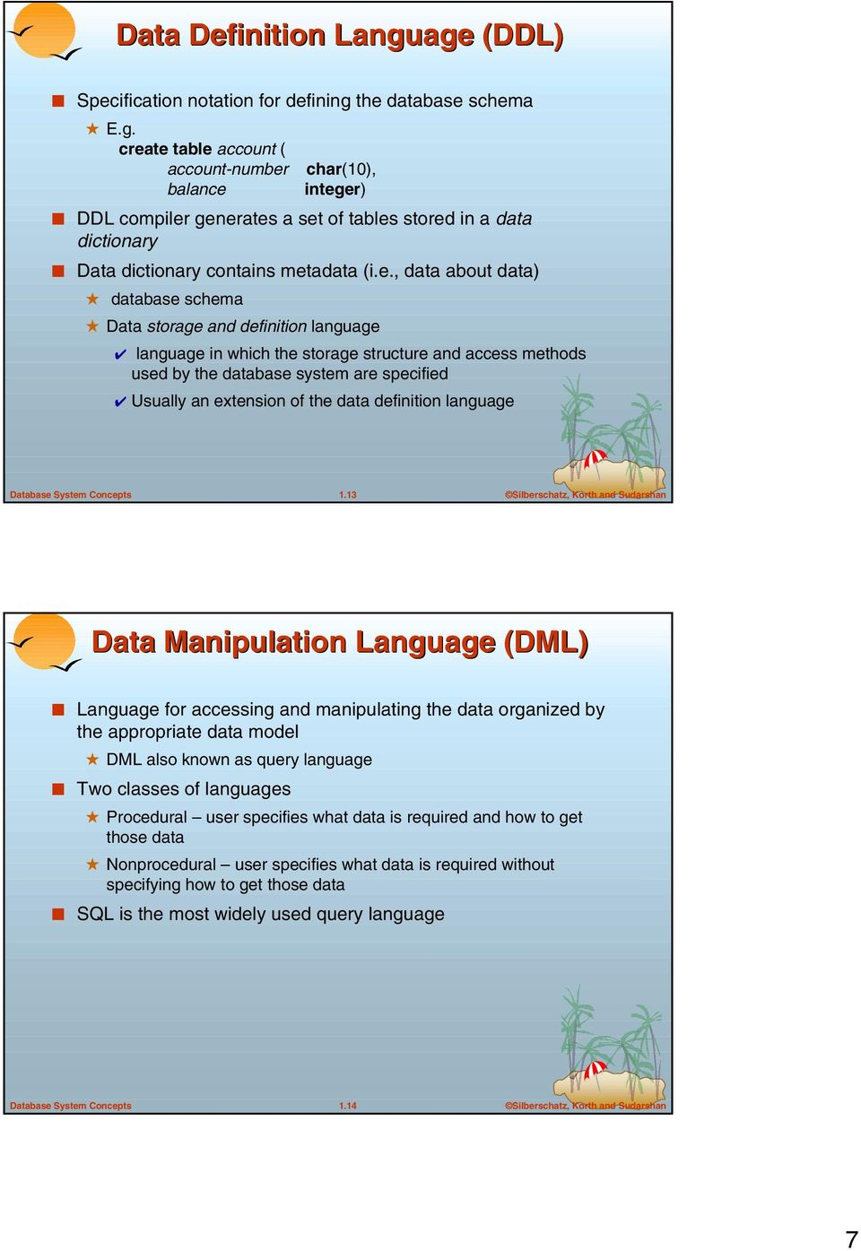 the data definition language 1.