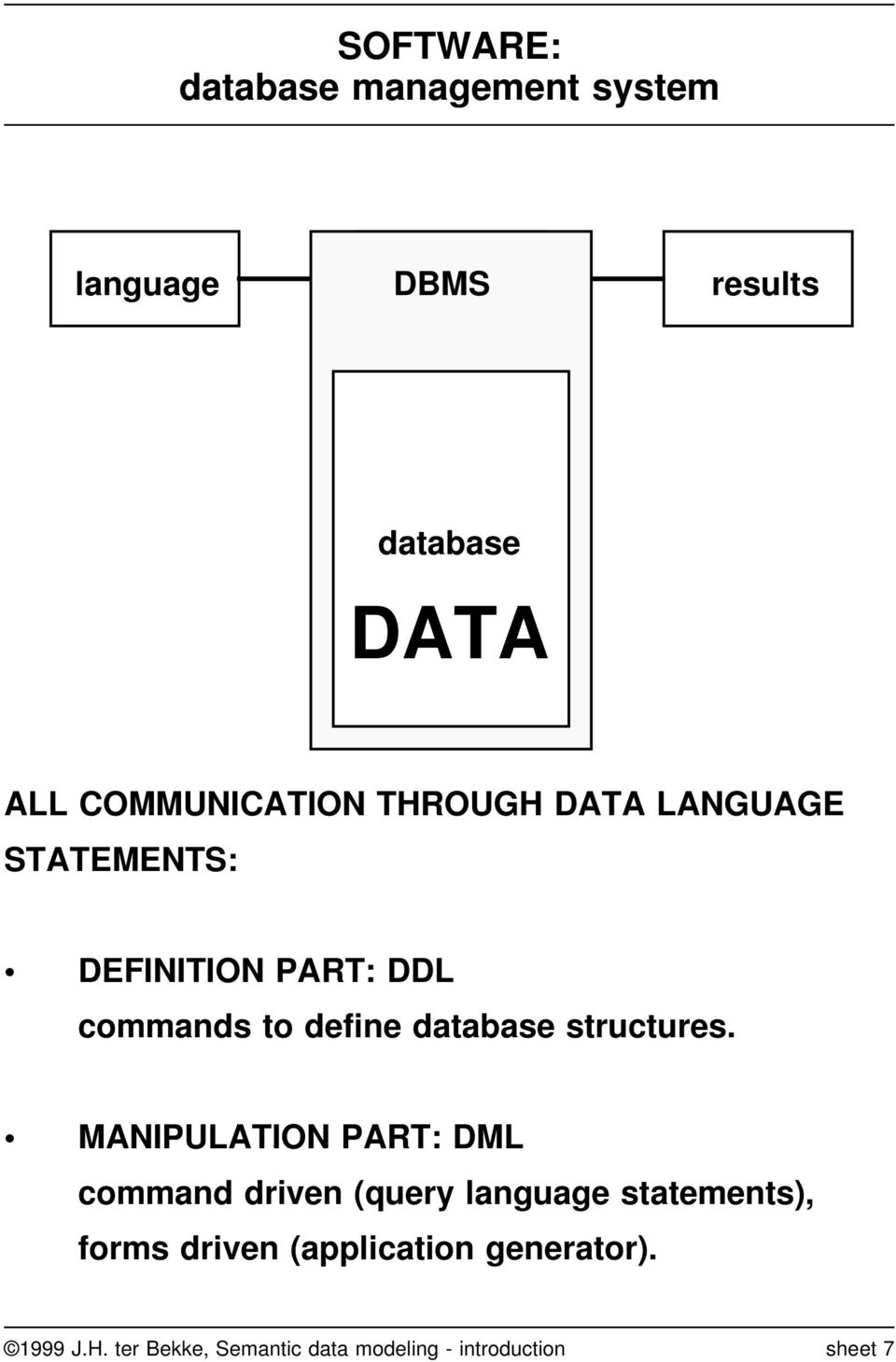 database structures.