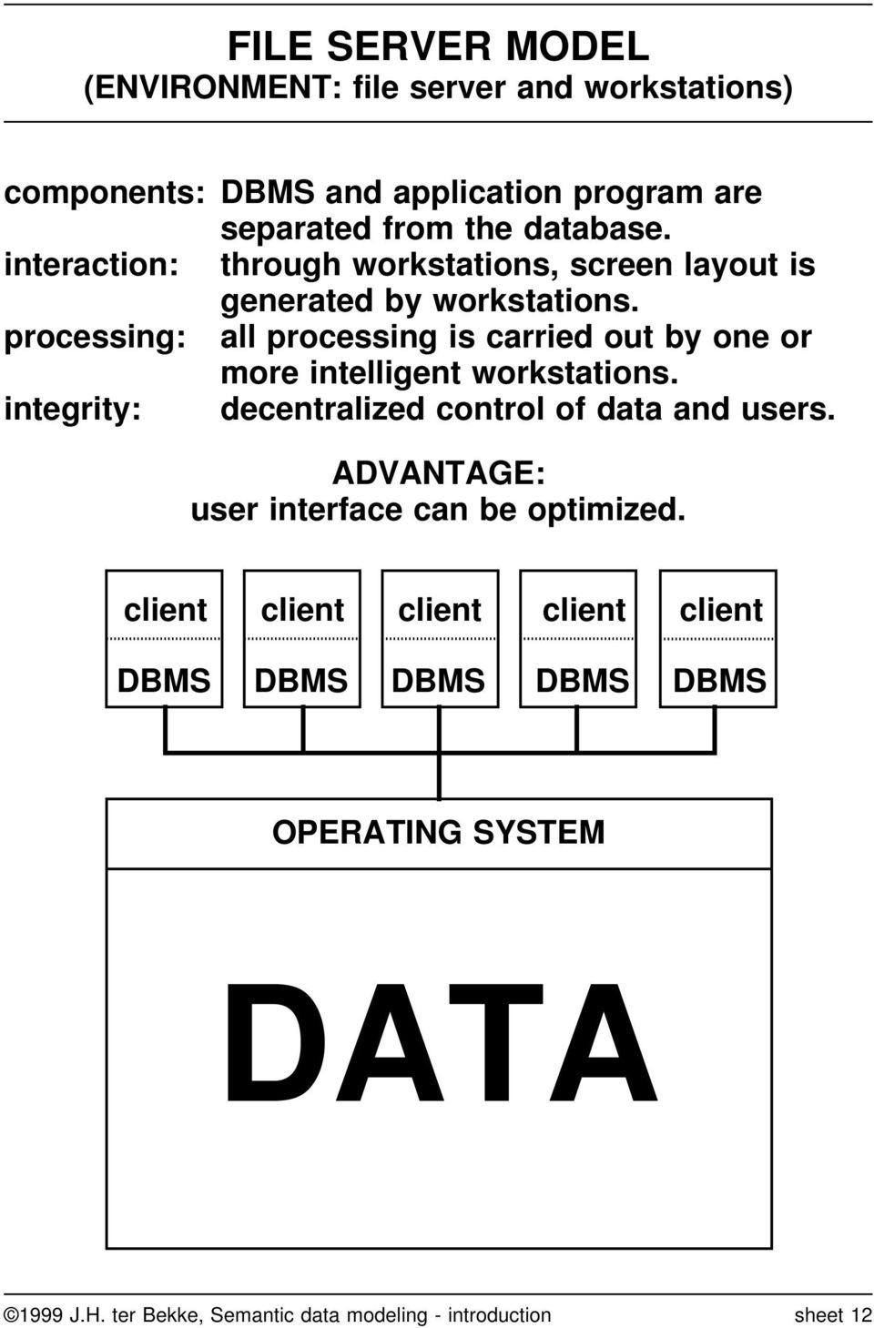 processing: all processing is carried out by one or more intelligent workstations. integrity: decentralized control of data and users.