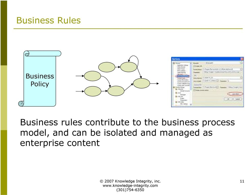 business process model, and can be