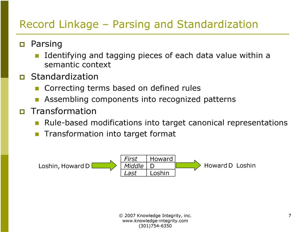 components into recognized patterns Transformation Rule-based modifications into target canonical