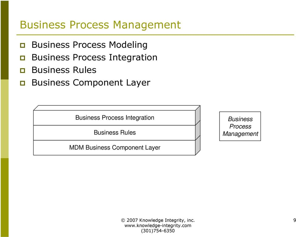 Component Layer  Process Management MDM Business
