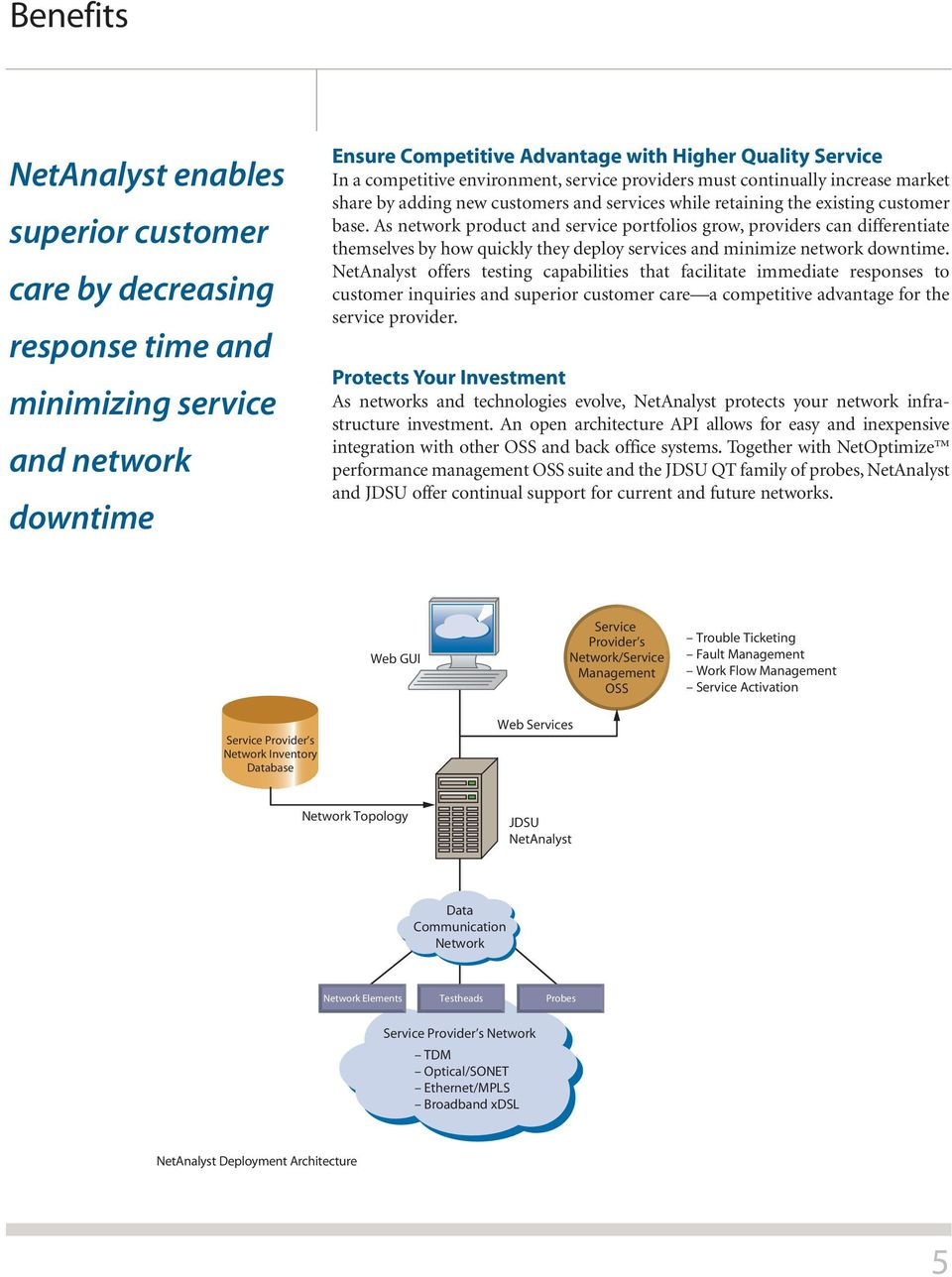 As network product and service portfolios grow, providers can differentiate themselves by how quickly they deploy services and minimize network downtime.