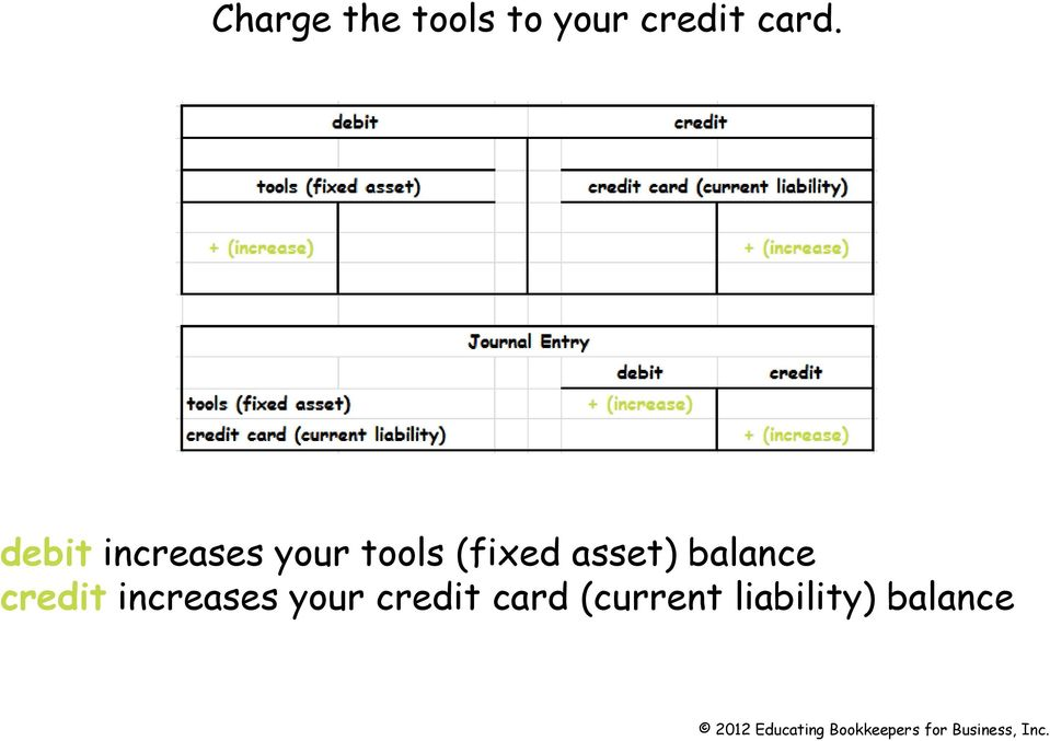 asset) balance credit increases your
