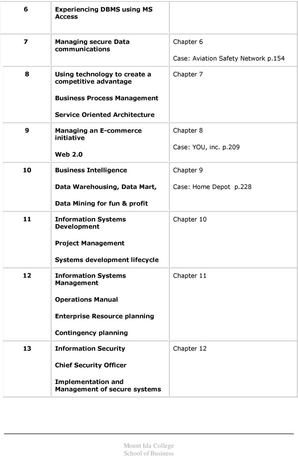 0 10 Business Intelligence Data Warehousing, Data Mart, Chapter 8 Case: YOU, inc. p.209 Chapter 9 Case: Home Depot p.