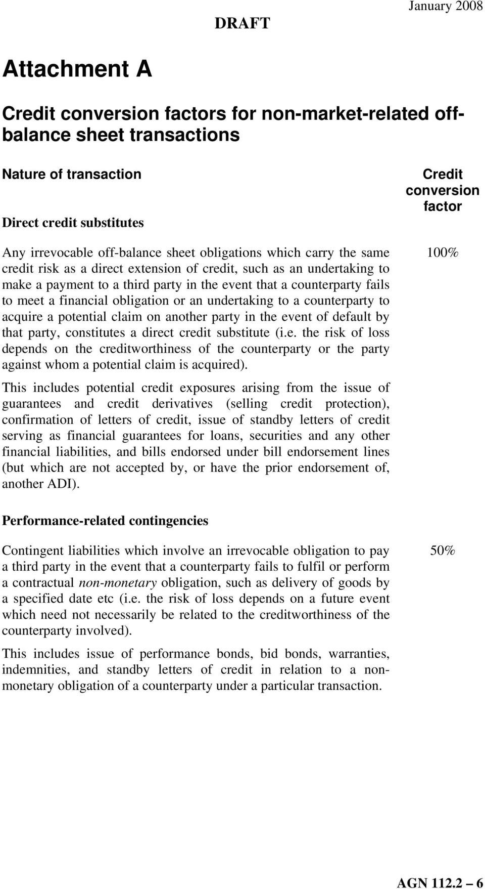 to a counterparty to acquire a potential claim on another party in the event of default by that party, constitutes a direct credit substitute (i.e. the risk of loss depends on the creditworthiness of the counterparty or the party against whom a potential claim is acquired).