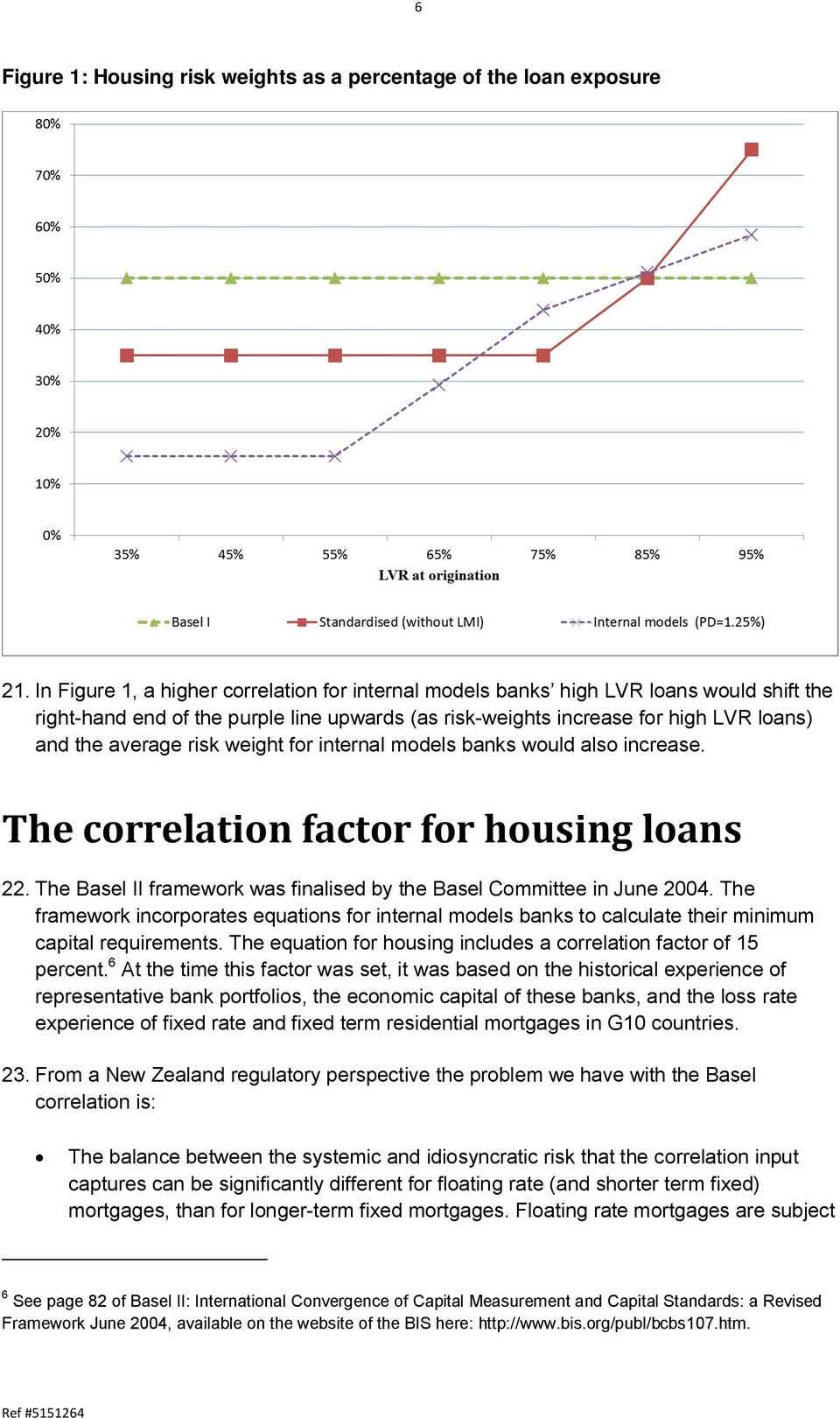 weight for internal models banks would also increase. The correlation factor for housing loans 22. The Basel II framework was finalised by the Basel Committee in June 2004.