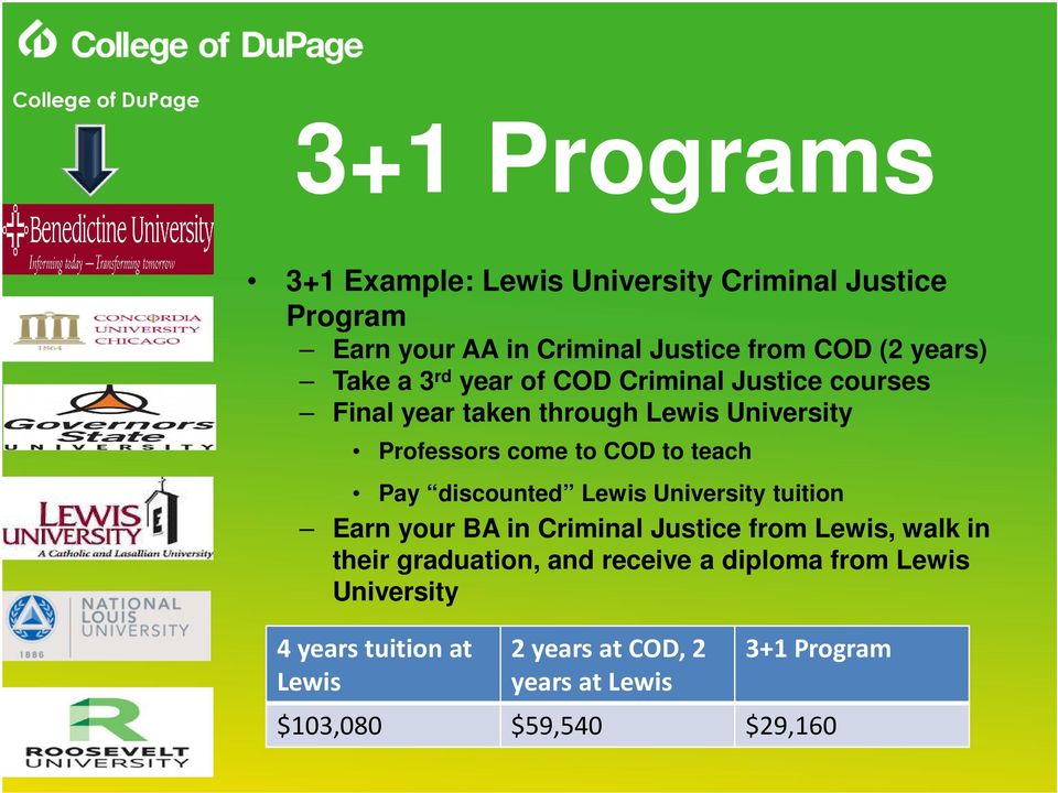 teach Pay discounted Lewis University tuition Earn your BA in Criminal Justice from Lewis, walk in their graduation, and