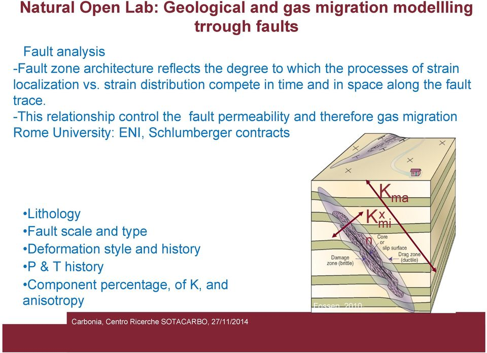 -This relationship control the fault permeability and therefore gas migration Rome University: ENI, Schlumberger contracts Controlling