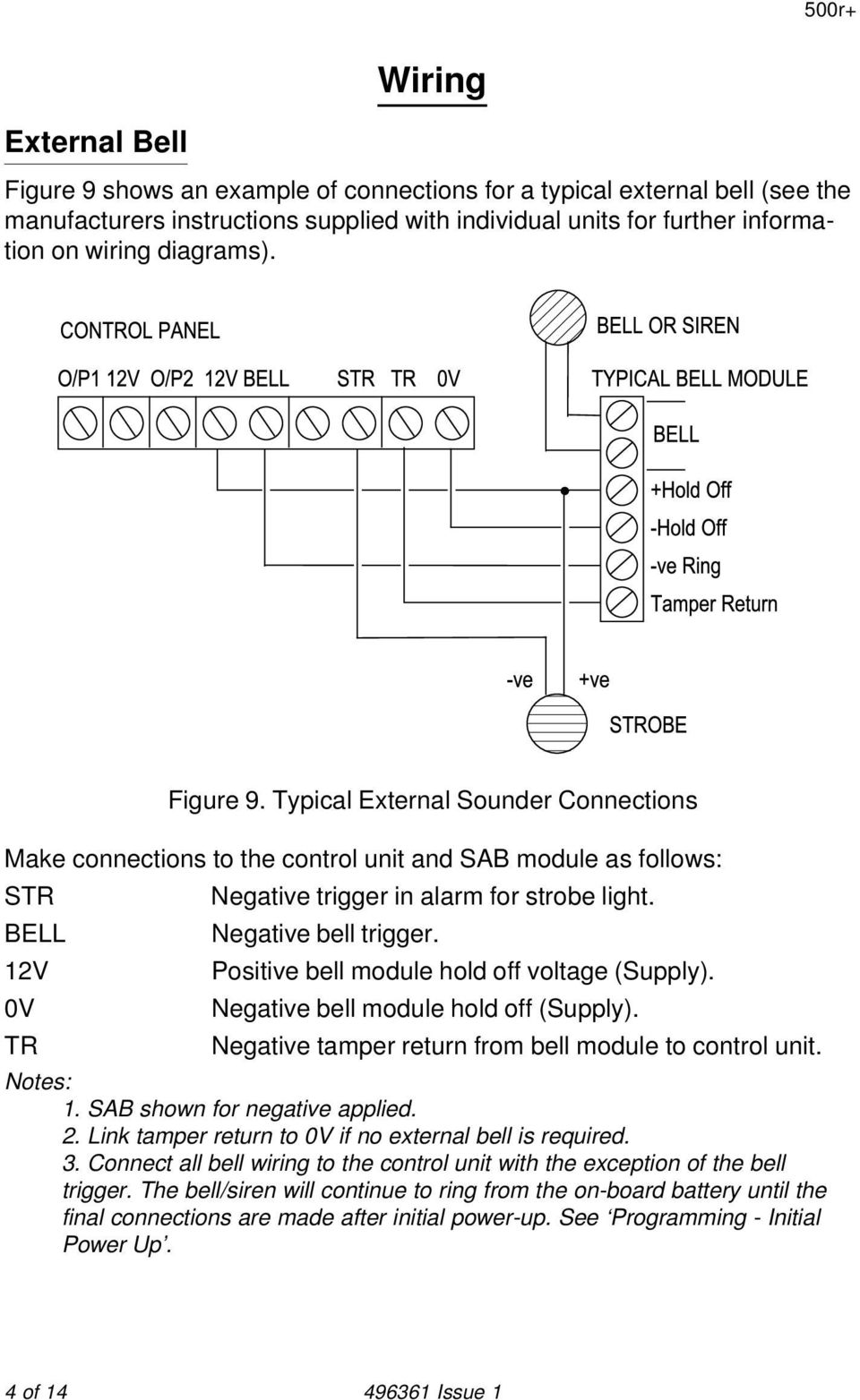12V Positive bell module hold off voltage (Supply). 0V Negative bell module hold off (Supply). TR Negative tamper return from bell module to control unit. Notes: 1. SAB shown for negative applied. 2.