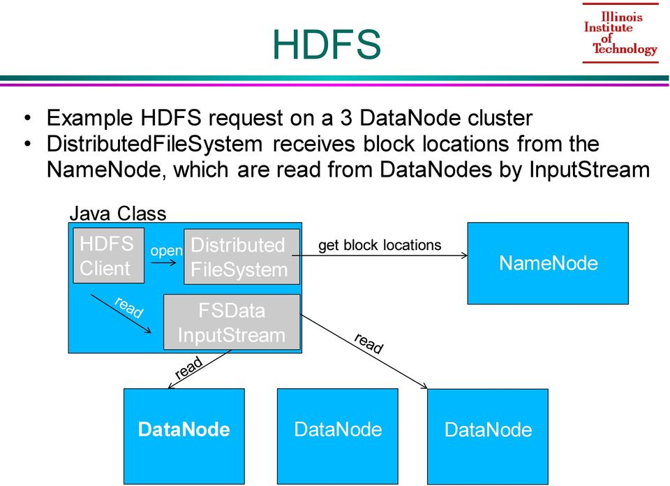 DataNodes by InputStream Java Class HDFS Client open Distributed