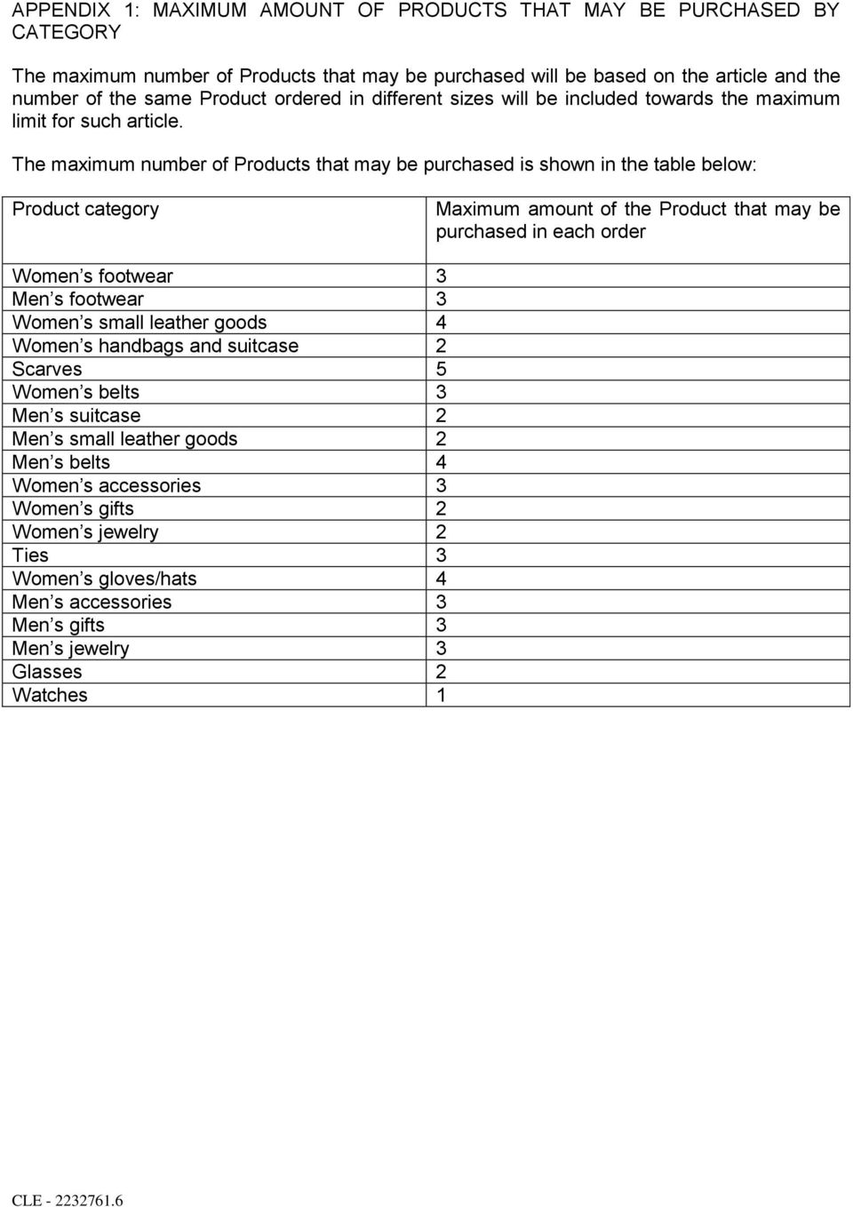 The maximum number of Products that may be purchased is shown in the table below: Product category Maximum amount of the Product that may be purchased in each order Women s footwear 3 Men s