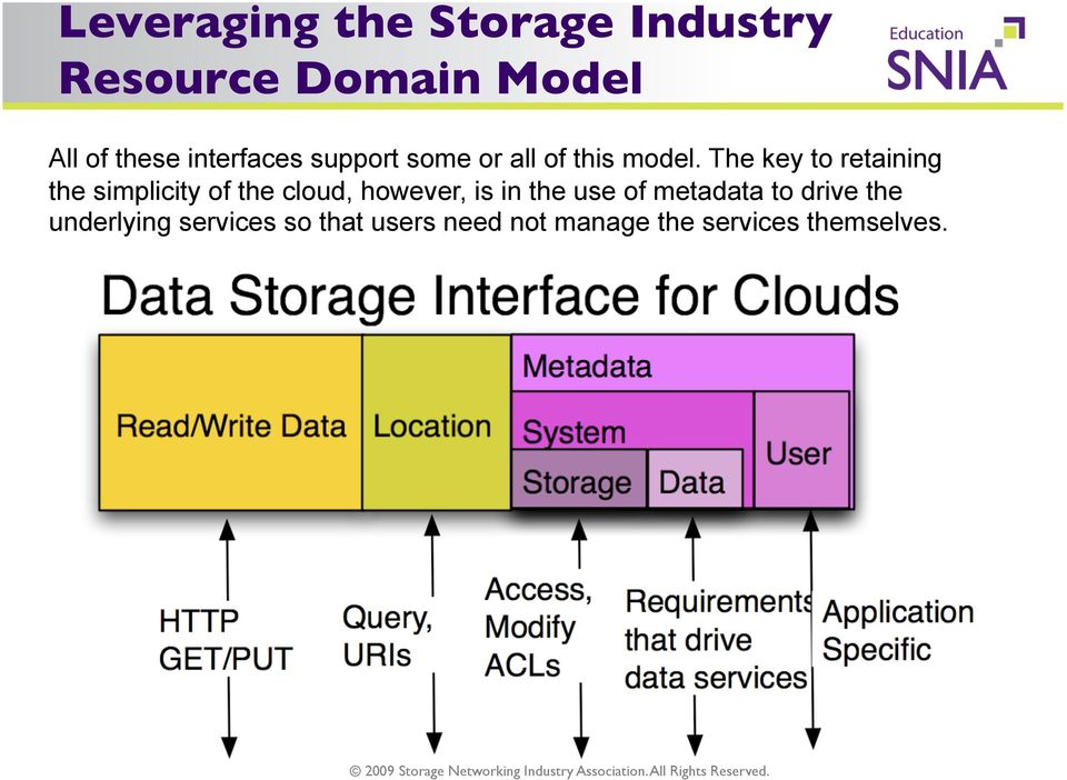 The key to retaining the simplicity of the cloud, however, is in the