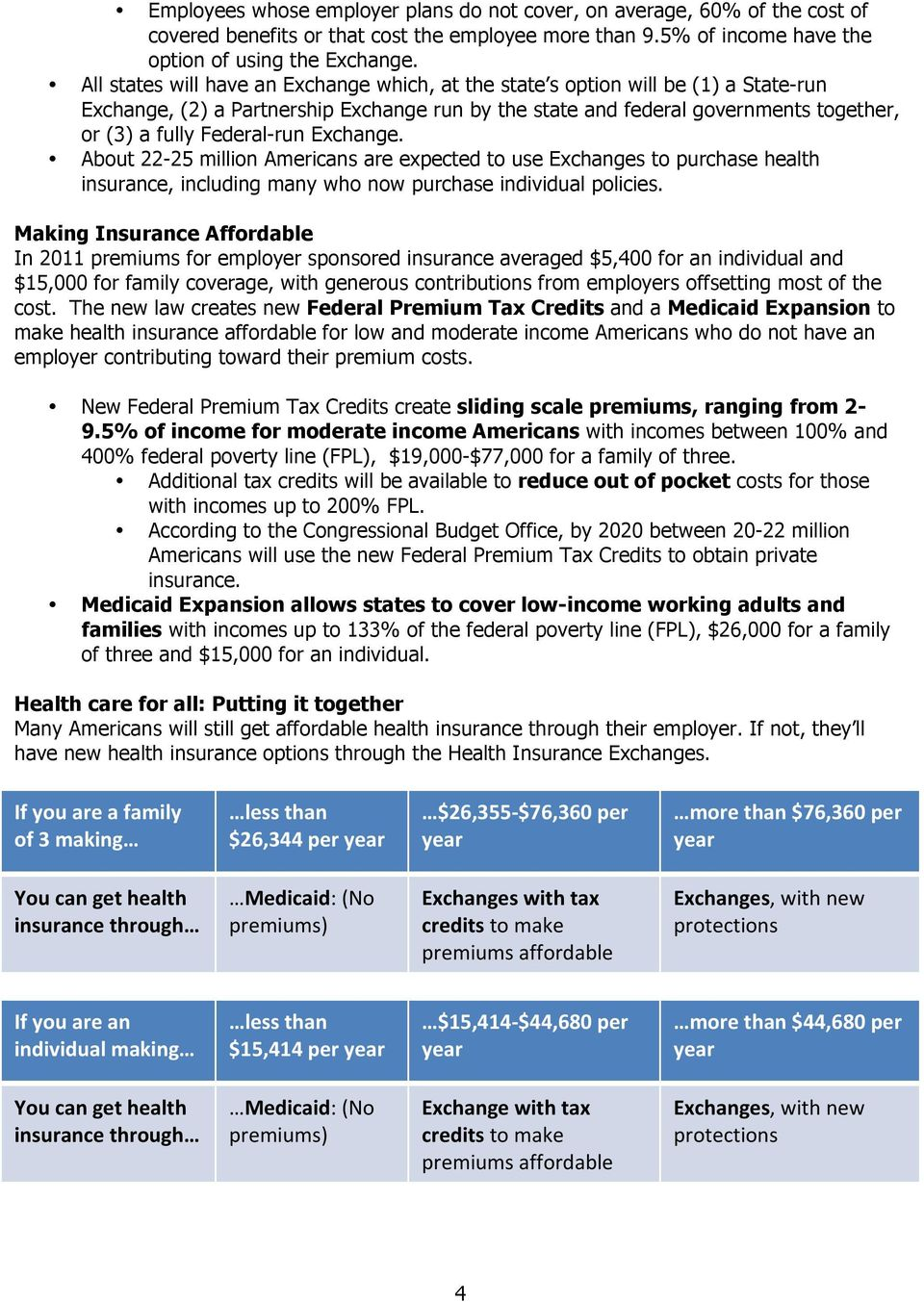 Federal-run Exchange. About 22-25 million Americans are expected to use Exchanges to purchase health insurance, including many who now purchase individual policies.