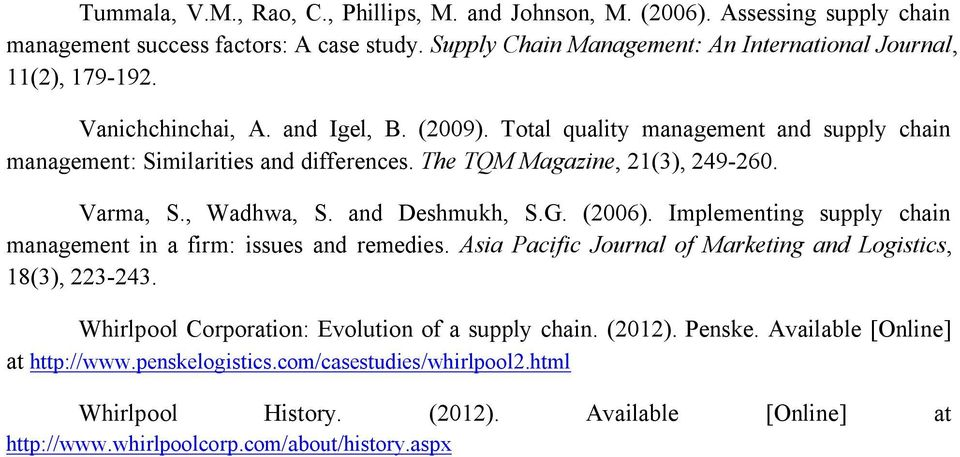 and Deshmukh, S.G. (2006). Implementing supply chain management in a firm: issues and remedies. Asia Pacific Journal of Marketing and Logistics, 18(3), 223-243.
