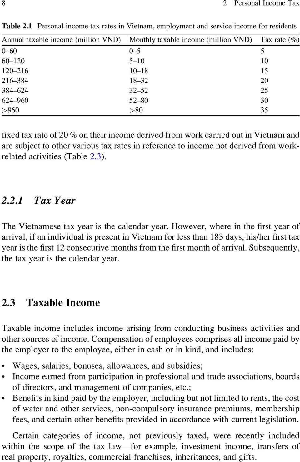 216 10 18 15 216 384 18 32 20 384 624 32 52 25 624 960 52 80 30 >960 >80 35 fixed tax rate of 20 % on their income derived from work carried out in Vietnam and are subject to other various tax rates