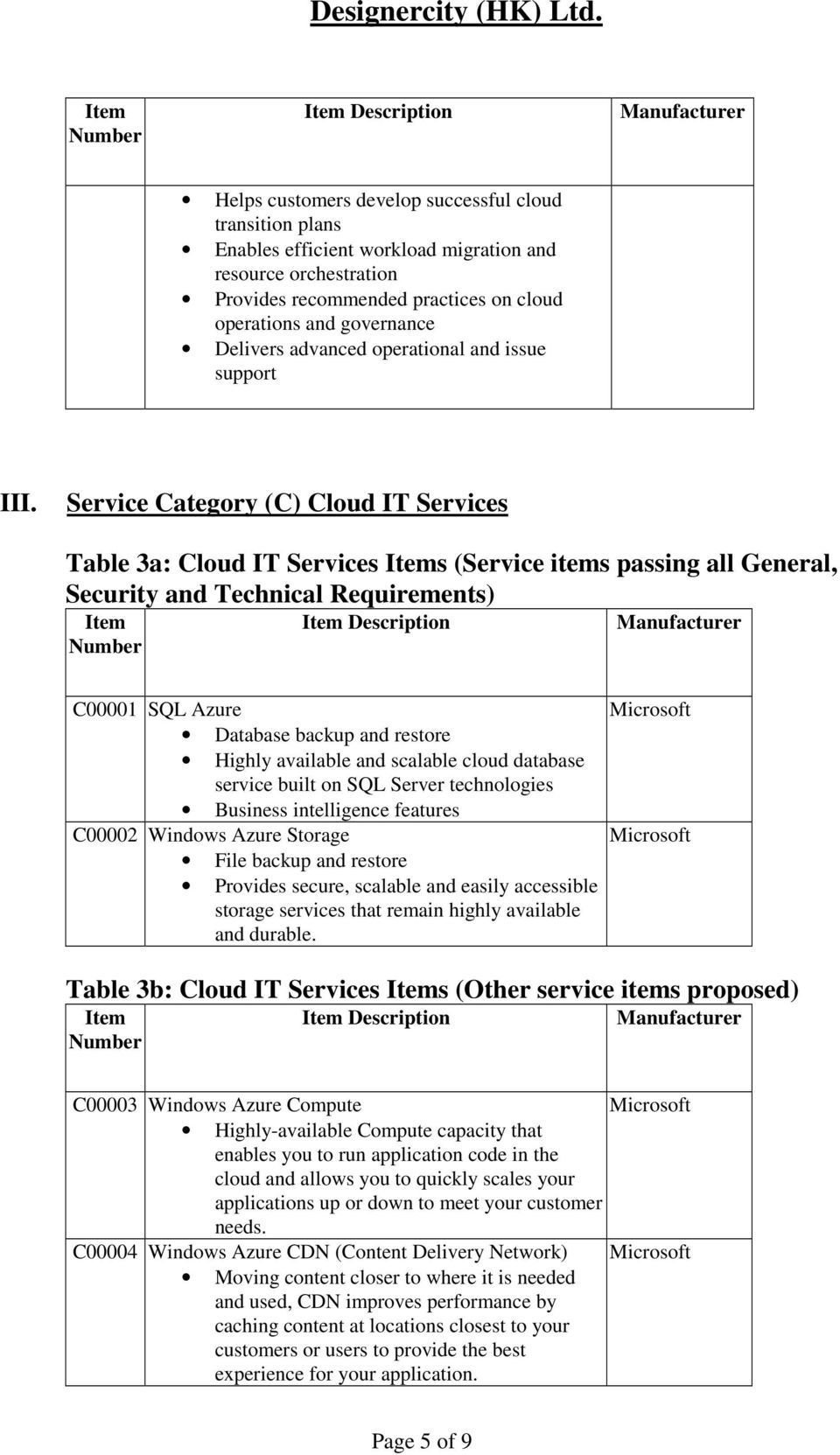 Service Category (C) Cloud IT Services Table 3a: Cloud IT Services s (Service items passing all General, Security and Technical Requirements) Description C00001 SQL Azure Database backup and restore