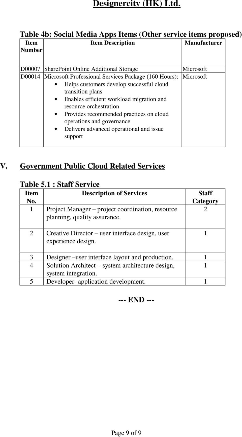 issue support V. Government Public Cloud Related Services Table 5.1 : Staff Service Description of Services No. 1 Project Manager project coordination, resource planning, quality assurance.