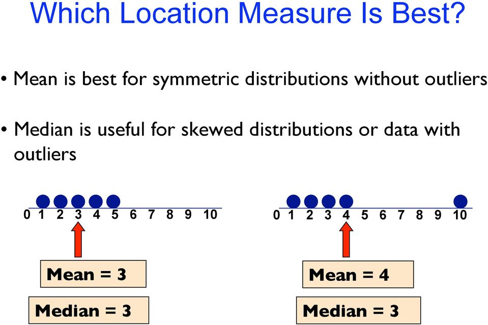 Median is useful for skewed distributions or data with