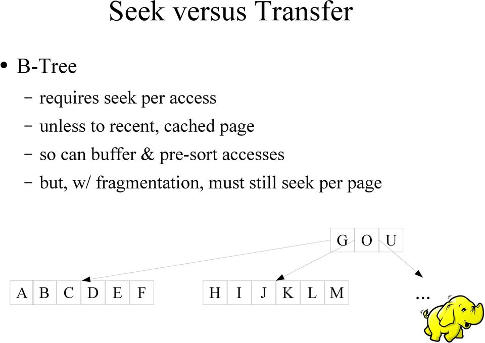 buffer & pre-sort accesses but, w/ fragmentation,