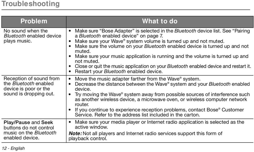 What to do Make sure Bose Adapter is selected in the Bluetooth device list. See Pairing a Bluetooth enabled device on page 7. Make sure your Wave system volume is turned up and not muted.