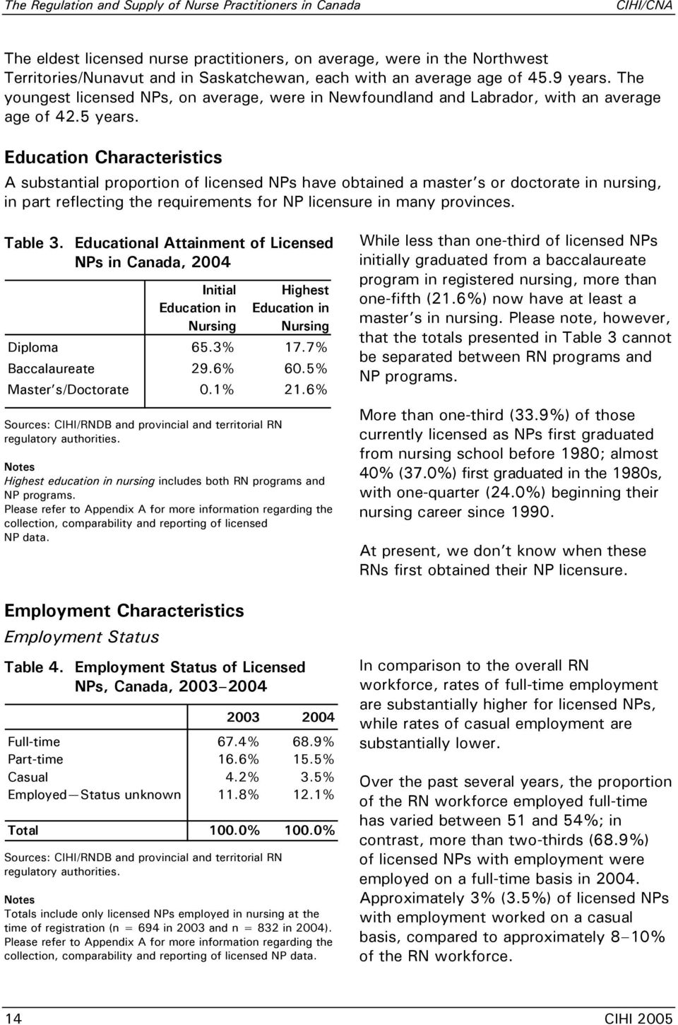 Education Characteristics A substantial proportion of licensed NPs have obtained a master s or doctorate in nursing, in part reflecting the requirements for NP licensure in many provinces. Table 3.