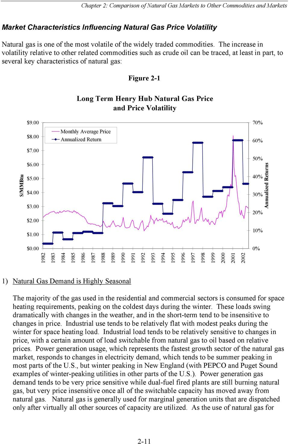 Natural Gas Price and Price Volatility $/MMBtu $9.00 $8.00 $7.00 $6.00 $5.00 $4.00 $3.00 $2.00 $1.00 Monthly Average Price Annualized Return 70% 60% 50% 40% 30% 20% 10% $0.