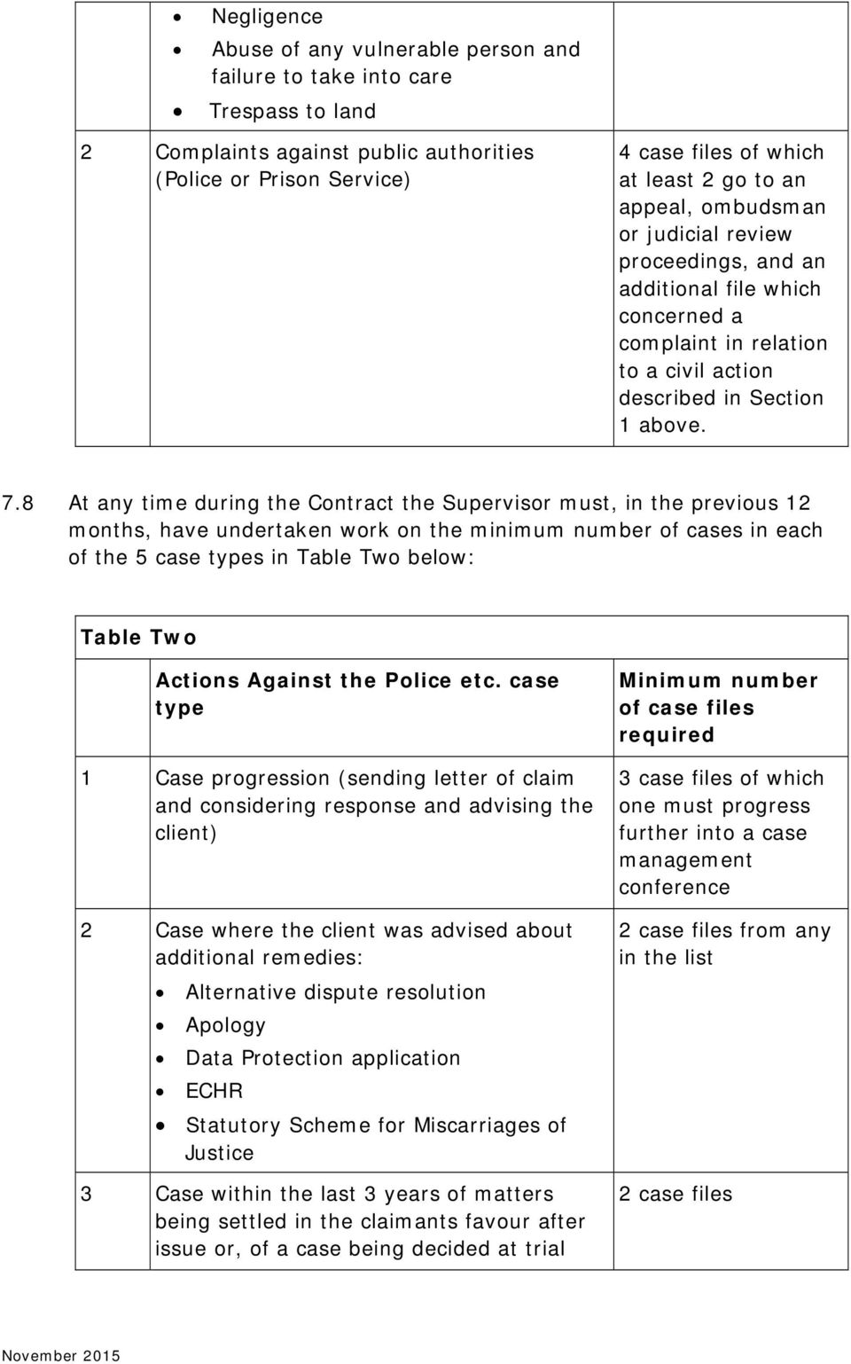 8 At any time during the Contract the Supervisor must, in the previous 12 months, have undertaken work on the minimum number of cases in each of the 5 case types in Table Two below: Table Two Actions
